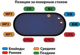 позиции1