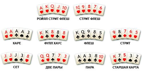 руки покер