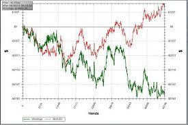 анализ красной линии