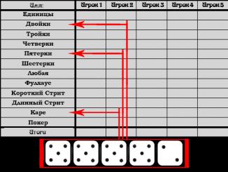 Покер на костях играть онлайн бесплатно без регистрации с компьютером единоросы закрывают игровые автоматы екатеринбурга